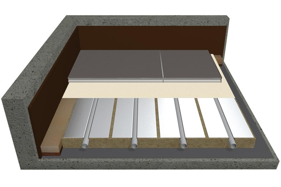 Sistema radiante innovativo ecologico a secco eco dry con